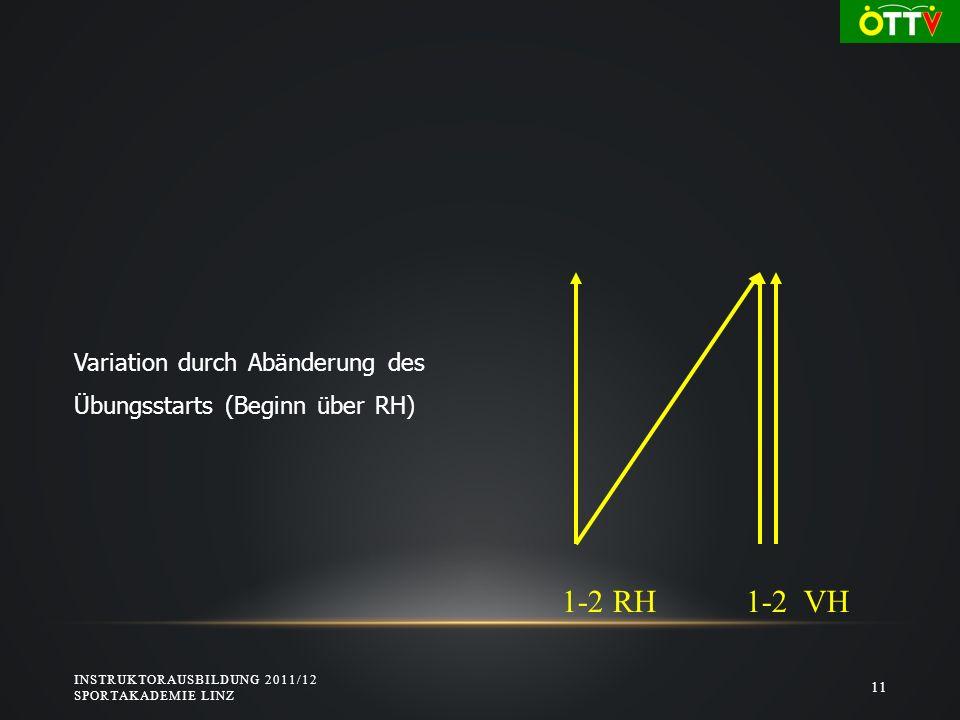 Variation durch Abänderung des Übungsstarts (Beginn über RH) INSTRUKTORAUSBILDUNG 2011/12 SPORTAKADEMIE LINZ 11 1-2 RH1-2 VH