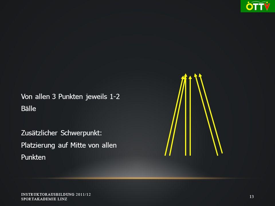Von allen 3 Punkten jeweils 1-2 Bälle Zusätzlicher Schwerpunkt: Platzierung auf Mitte von allen Punkten INSTRUKTORAUSBILDUNG 2011/12 SPORTAKADEMIE LINZ 13