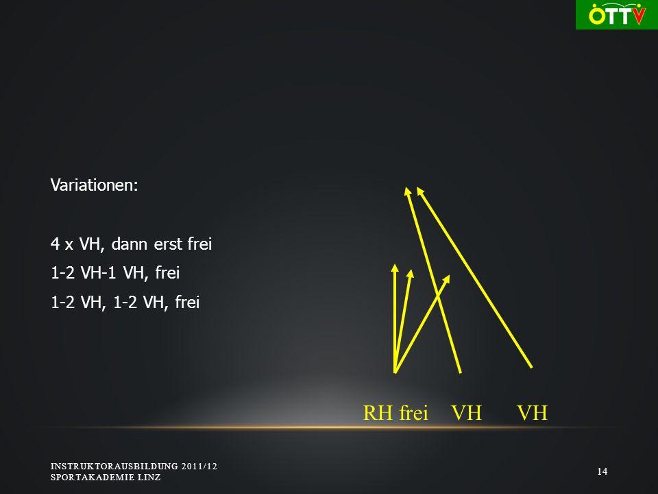 Variationen: 4 x VH, dann erst frei 1-2 VH-1 VH, frei 1-2 VH, 1-2 VH, frei INSTRUKTORAUSBILDUNG 2011/12 SPORTAKADEMIE LINZ 14 RH freiVH