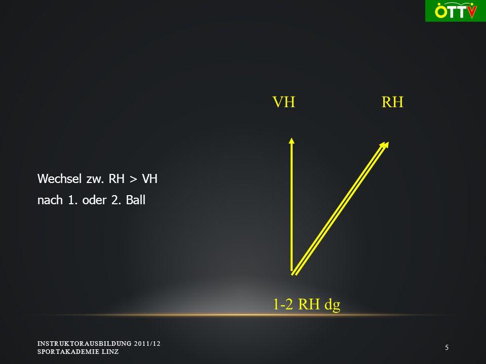 Wechsel zw. RH > VH nach 1. oder 2.