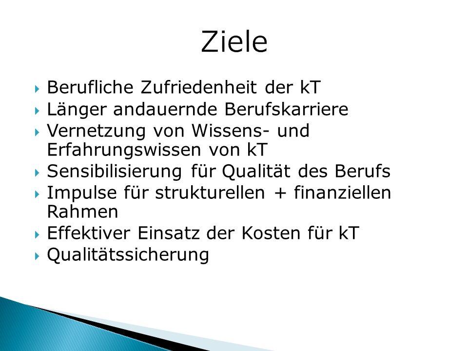 Berufliche Zufriedenheit der kT Länger andauernde Berufskarriere Vernetzung von Wissens- und Erfahrungswissen von kT Sensibilisierung für Qualität des Berufs Impulse für strukturellen + finanziellen Rahmen Effektiver Einsatz der Kosten für kT Qualitätssicherung