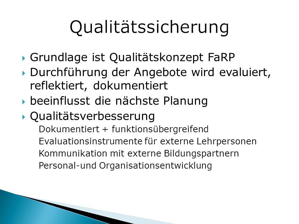 Grundlage ist Qualitätskonzept FaRP Durchführung der Angebote wird evaluiert, reflektiert, dokumentiert beeinflusst die nächste Planung Qualitätsverbesserung Dokumentiert + funktionsübergreifend Evaluationsinstrumente für externe Lehrpersonen Kommunikation mit externe Bildungspartnern Personal-und Organisationsentwicklung