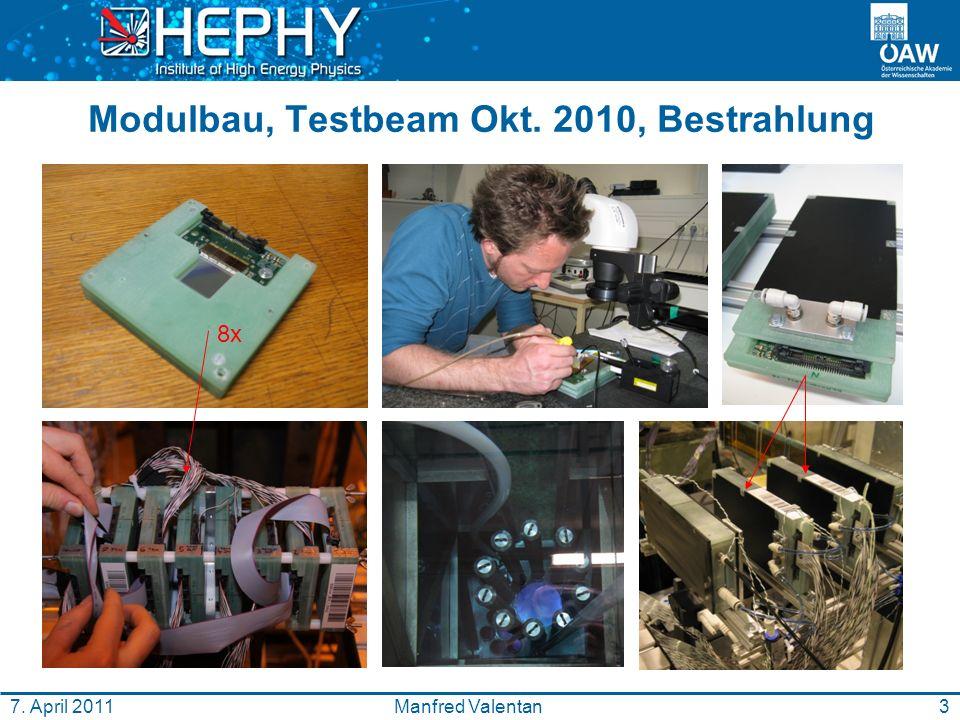 4Manfred Valentan7. April 2011 Analyse von Testbeam-Daten