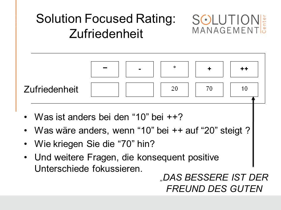 Solution Focused Rating: Zufriedenheit Was ist anders bei den 10 bei ++? Was wäre anders, wenn 10 bei ++ auf 20 steigt ? Wie kriegen Sie die 70 hin? U