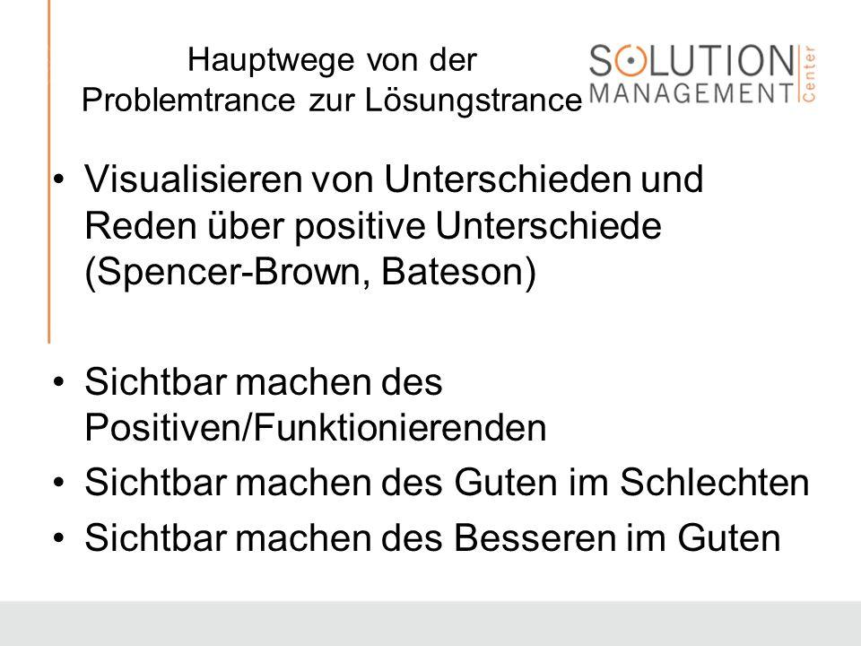 Hauptwege von der Problemtrance zur Lösungstrance Visualisieren von Unterschieden und Reden über positive Unterschiede (Spencer-Brown, Bateson) Sichtb