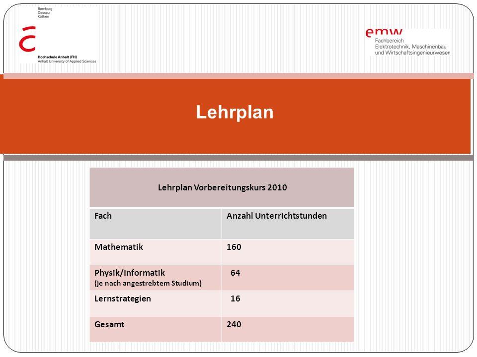 Lehrplan Lehrplan Vorbereitungskurs 2010 FachAnzahl Unterrichtstunden Mathematik160 Physik/Informatik (je nach angestrebtem Studium) 64 Lernstrategien