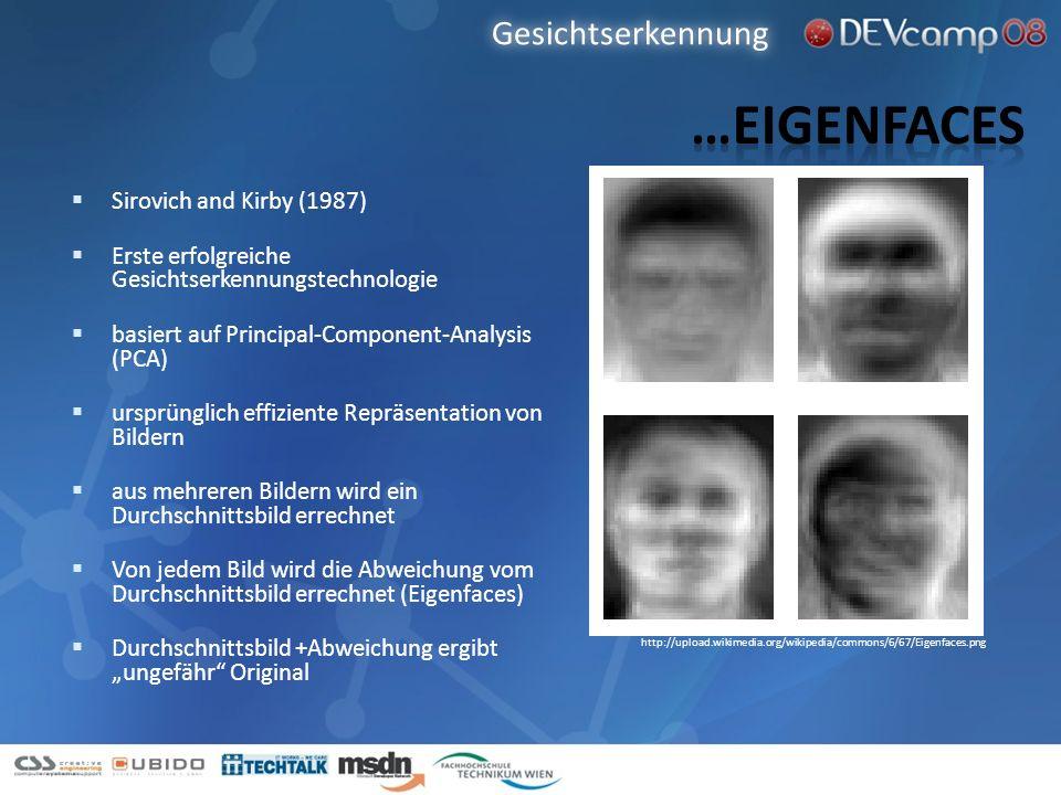 Sirovich and Kirby (1987) Erste erfolgreiche Gesichtserkennungstechnologie basiert auf Principal-Component-Analysis (PCA) ursprünglich effiziente Repr