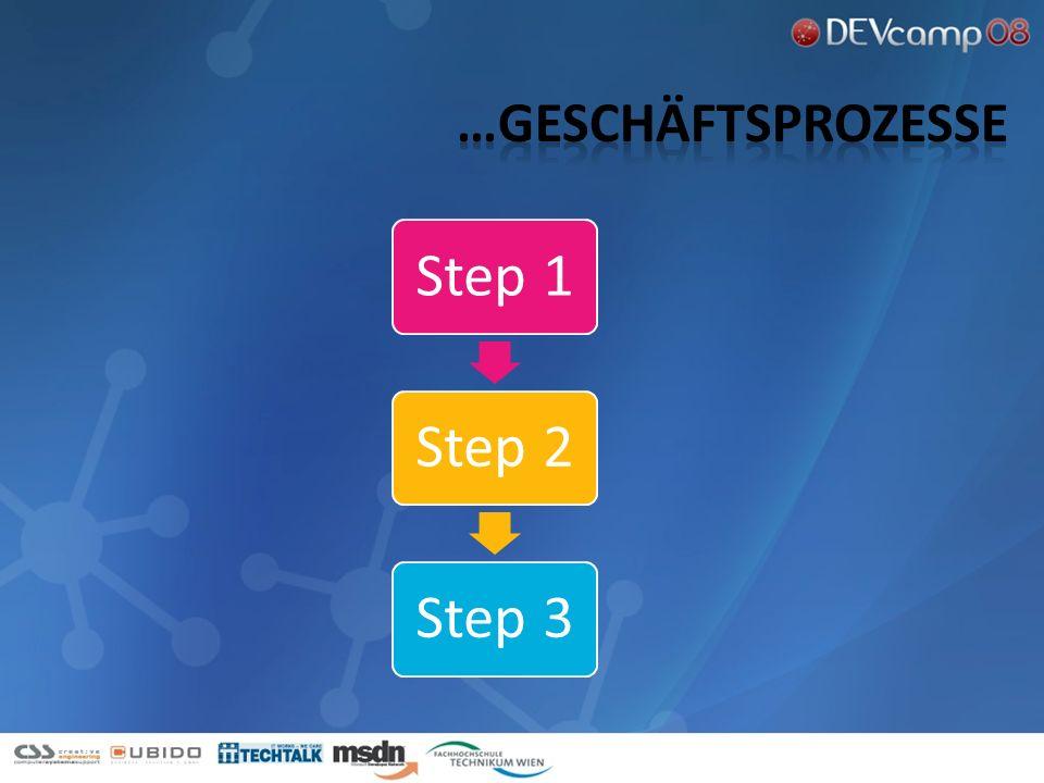 Step 1Step 2Step 3