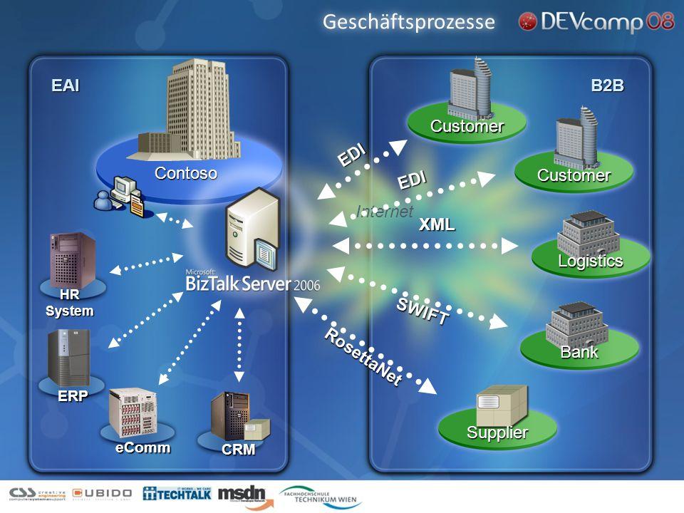 Geschäftsprozesse B2BEAI Internet Contoso Logistics Customer Customer ERP HR System eComm CRM Bank Supplier SWIFT XML EDI EDI RosettaNet