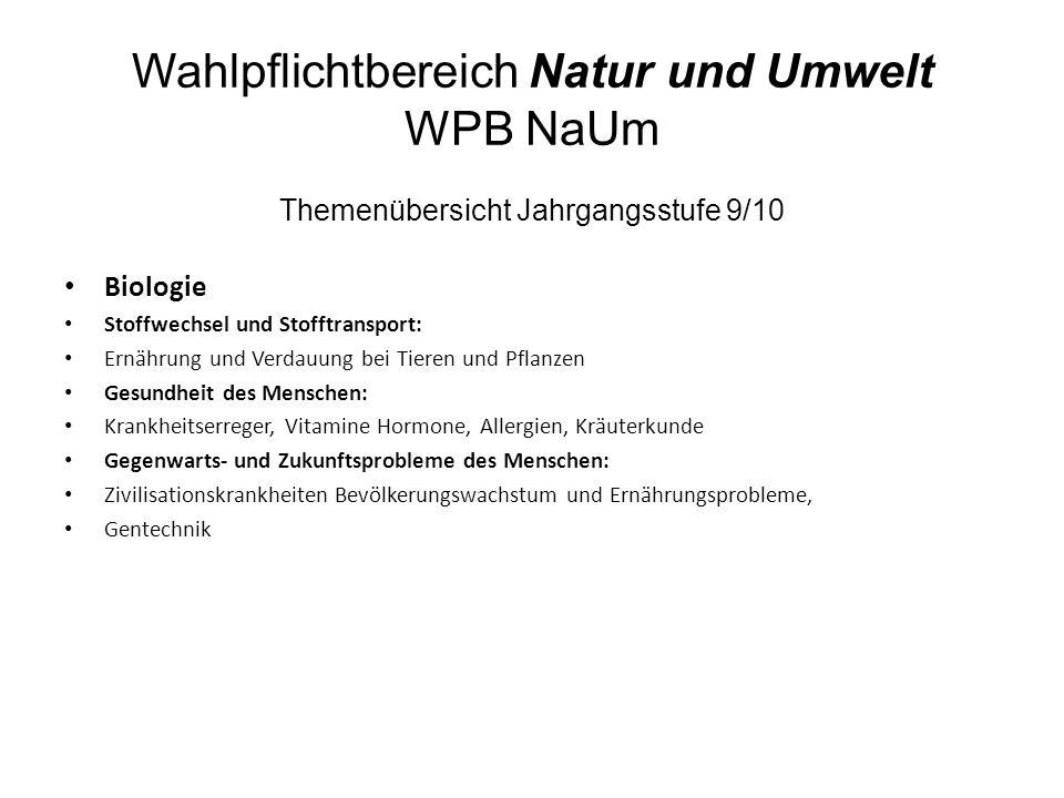 Wahlpflichtbereich Natur und Umwelt WPB NaUm Themenübersicht Jahrgangsstufe 9/10 Biologie Stoffwechsel und Stofftransport: Ernährung und Verdauung bei