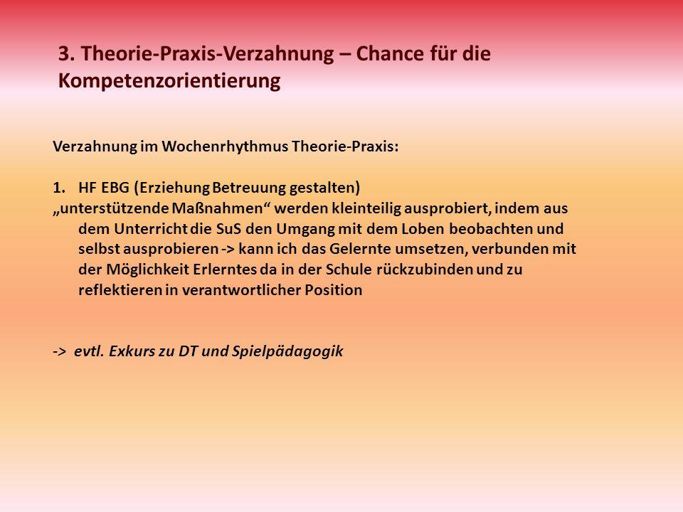 3. Theorie-Praxis-Verzahnung – Chance für die Kompetenzorientierung Verzahnung im Wochenrhythmus Theorie-Praxis: 1.HF EBG (Erziehung Betreuung gestalt