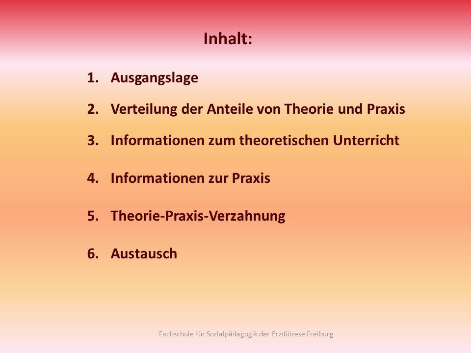 Inhalt: 1.Ausgangslage 2.Verteilung der Anteile von Theorie und Praxis 3.Informationen zum theoretischen Unterricht 4.Informationen zur Praxis 5.Theor