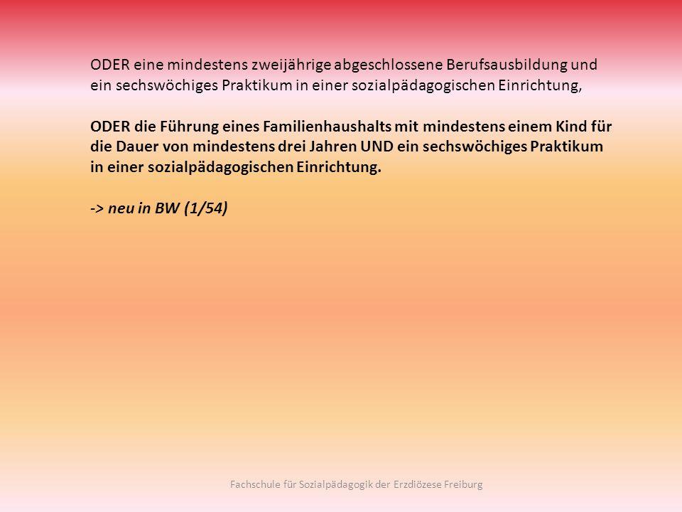 © Fachschule für Sozialpädagogik der Erzdiözese Freiburg Aufteilung der Stunden von Theorie und Praxis 2.