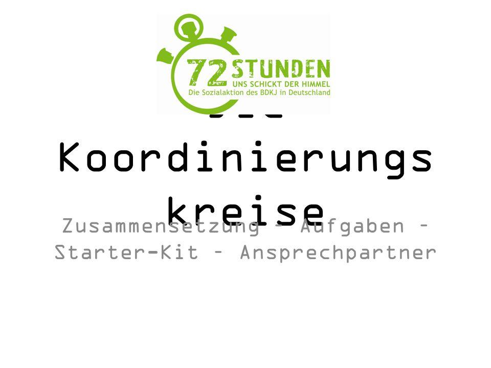 Zusammensetzung der KoKreise Bildung von sieben KoKreisen, die sich an Dekanatsstrukturen orientieren Eichstätt Herrieden Ingolstadt Nürnberg-Süd Oberpfalz Roth-Schwabach Weißenburg-Wemding