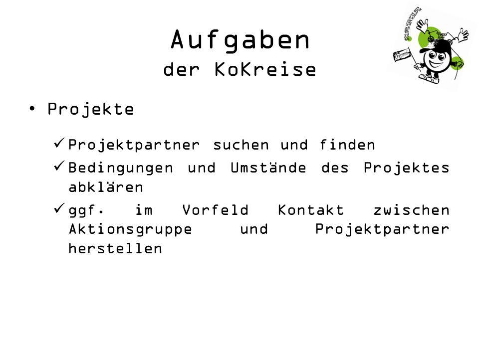 Aufgaben der KoKreise Projekte Projektpartner suchen und finden Bedingungen und Umstände des Projektes abklären ggf.
