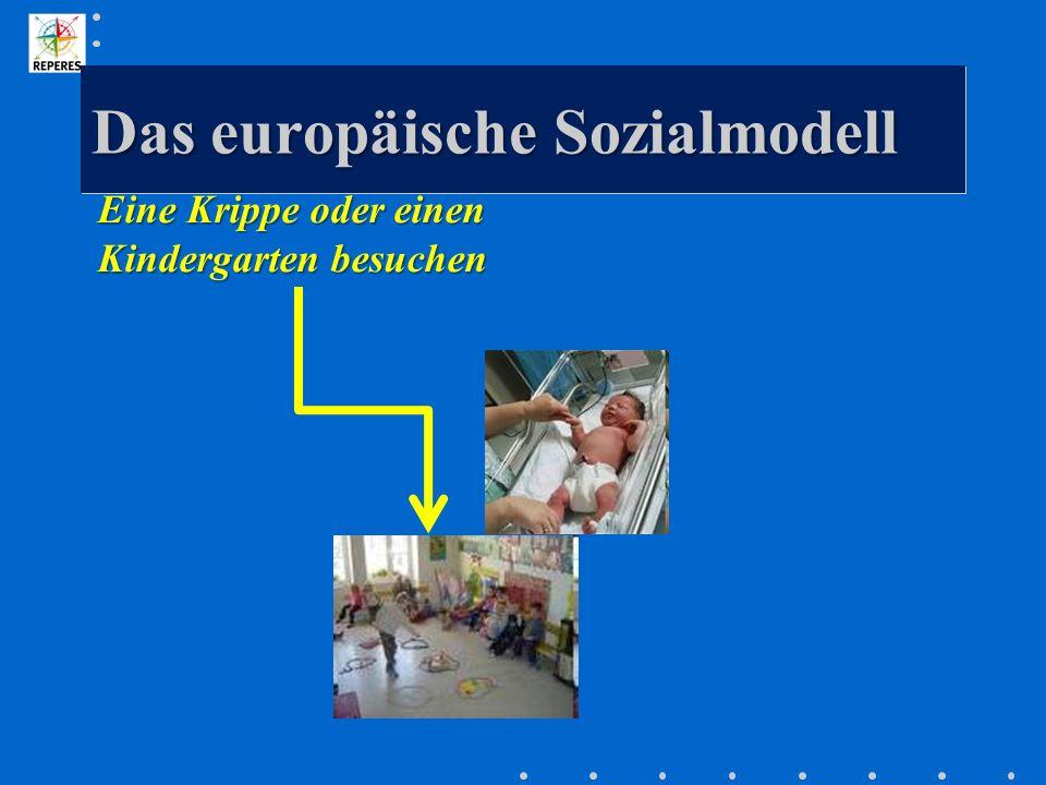 Das europäische Sozialmodell Eine Krippe oder einen Kindergarten besuchen