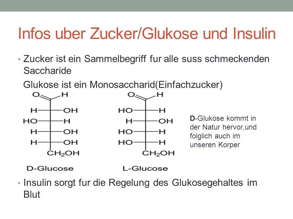 Infos uber Zucker/Glukose und Insulin Zucker ist ein Sammelbegriff fur alle suss schmeckenden Saccharide Glukose ist ein Monosaccharid(Einfachzucker)