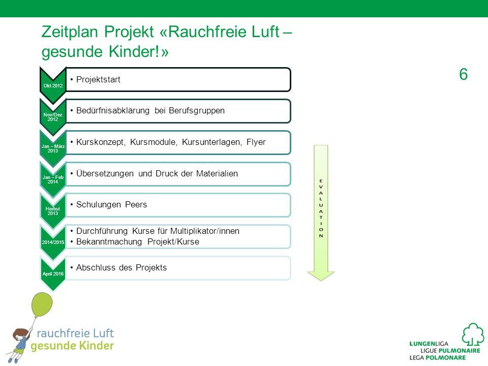 6 Zeitplan Projekt «Rauchfreie Luft – gesunde Kinder!» Okt 2012 Projektstart Nov/Dez 2012 Bedürfnisabklärung bei Berufsgruppen Jan – März 2013 Kurskon