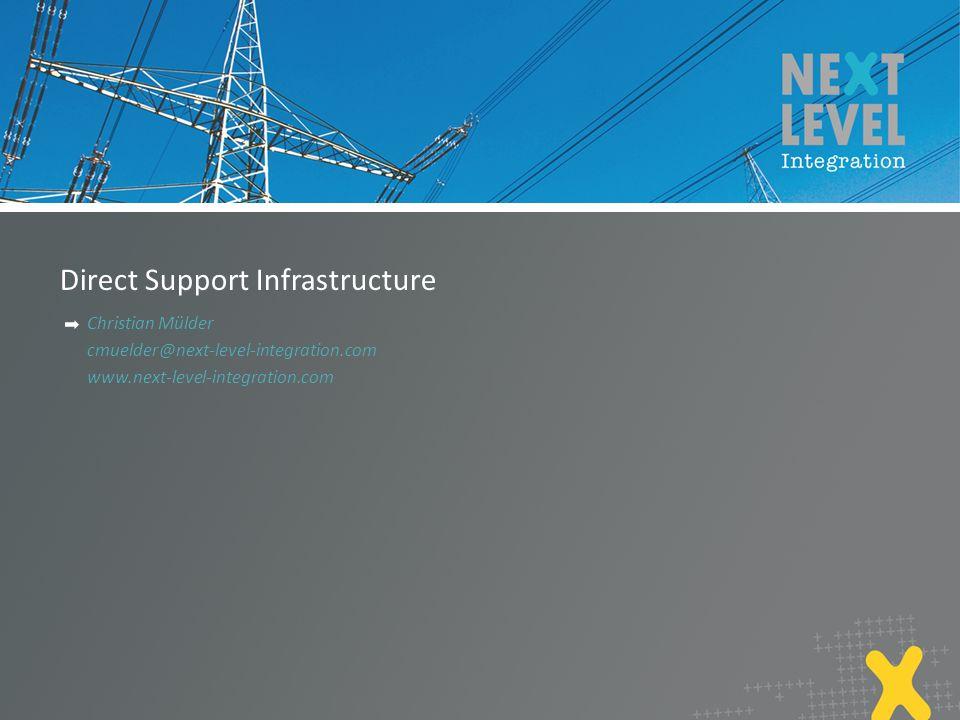 Direct Support Infrastructure Christian Mülder cmuelder@next-level-integration.com www.next-level-integration.com