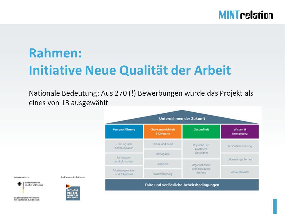 Rahmen: Initiative Neue Qualität der Arbeit Nationale Bedeutung: Aus 270 (!) Bewerbungen wurde das Projekt als eines von 13 ausgewählt