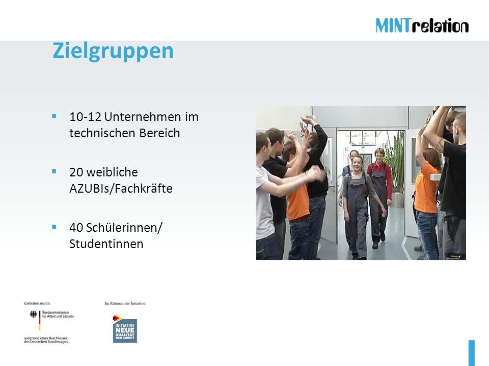 Zielgruppen 10-12 Unternehmen im technischen Bereich 20 weibliche AZUBIs/Fachkräfte 40 Schülerinnen/ Studentinnen