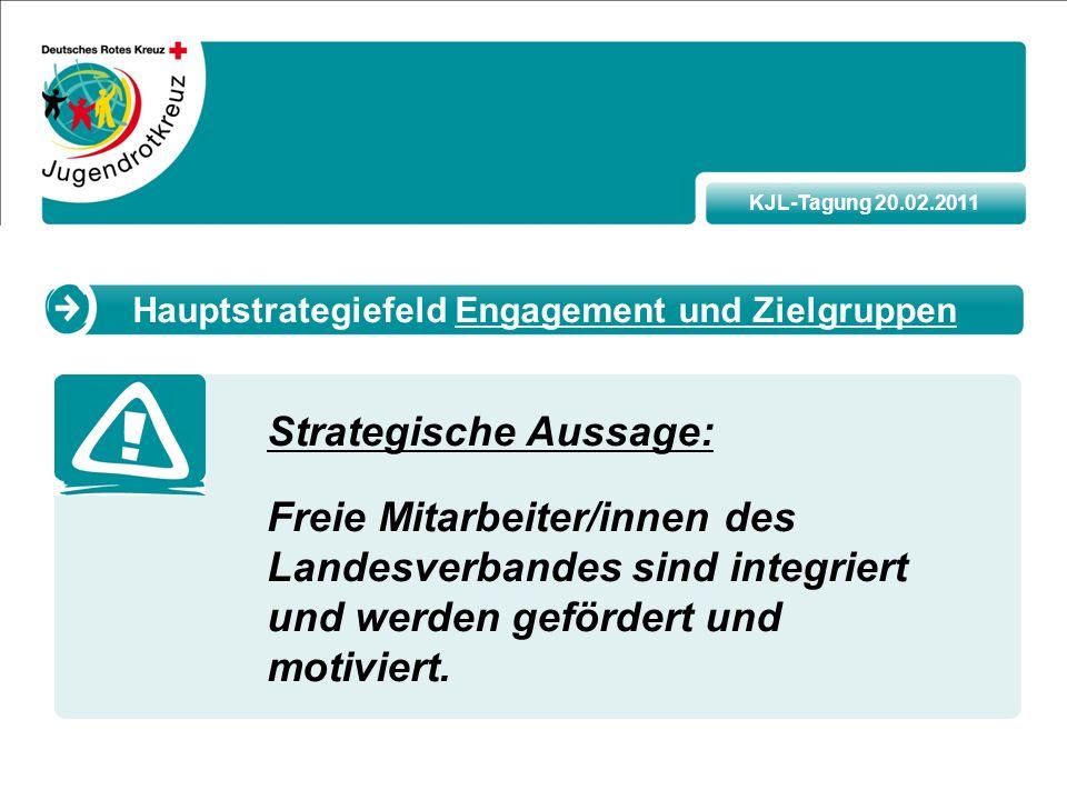 KJL-Tagung 20.02.2011 Strategische Aussage: Freie Mitarbeiter/innen des Landesverbandes sind integriert und werden gefördert und motiviert.