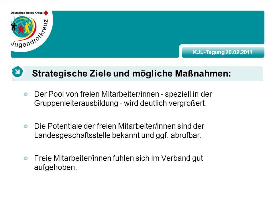 KJL-Tagung 20.02.2011 Der Pool von freien Mitarbeiter/innen - speziell in der Gruppenleiterausbildung - wird deutlich vergrößert.