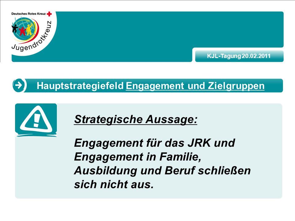 KJL-Tagung 20.02.2011 Strategische Aussage: Engagement für das JRK und Engagement in Familie, Ausbildung und Beruf schließen sich nicht aus.