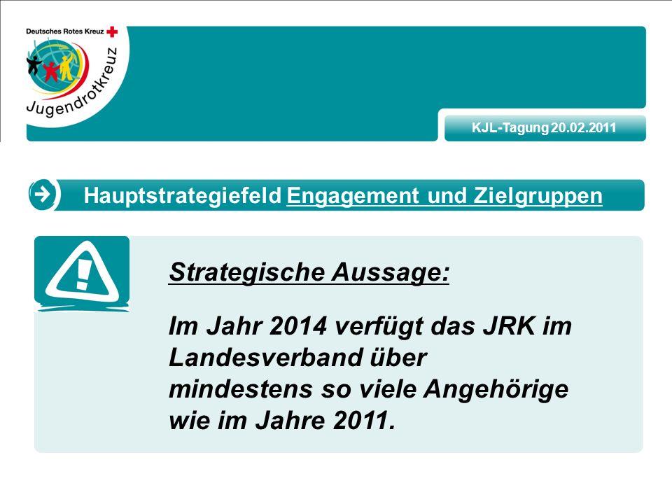 KJL-Tagung 20.02.2011 Strategische Aussage: Im Jahr 2014 verfügt das JRK im Landesverband über mindestens so viele Angehörige wie im Jahre 2011.