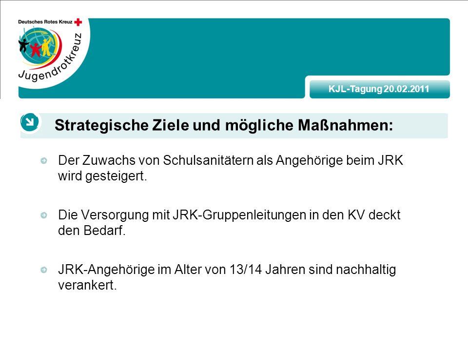 KJL-Tagung 20.02.2011 Der Zuwachs von Schulsanitätern als Angehörige beim JRK wird gesteigert.