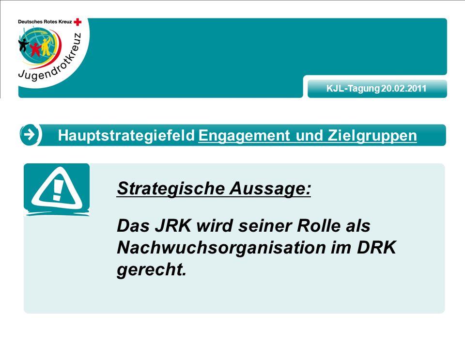 KJL-Tagung 20.02.2011 Strategische Aussage: Das JRK wird seiner Rolle als Nachwuchsorganisation im DRK gerecht.