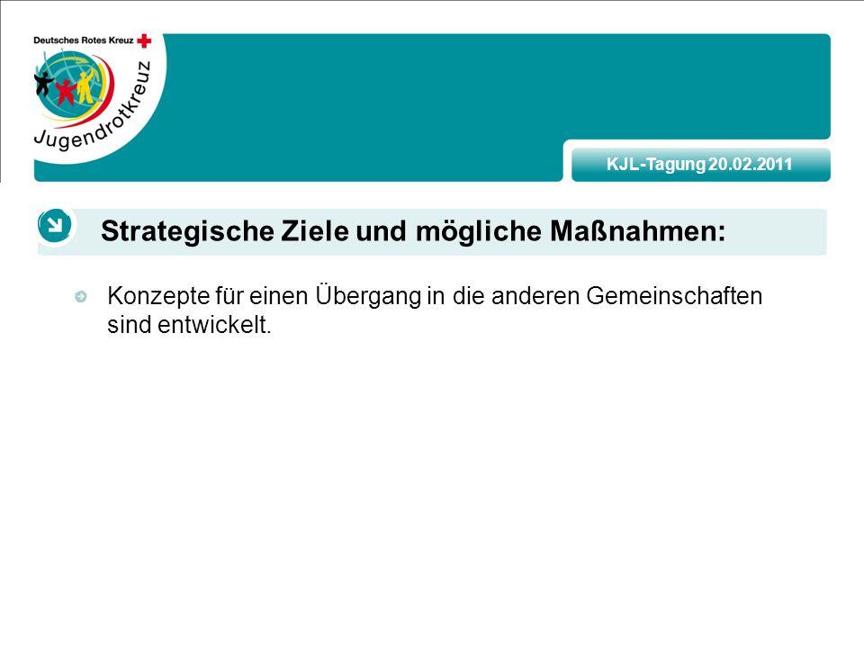 KJL-Tagung 20.02.2011 Konzepte für einen Übergang in die anderen Gemeinschaften sind entwickelt.