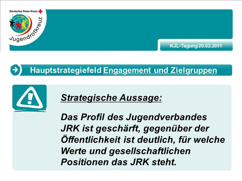 KJL-Tagung 20.02.2011 Strategische Aussage: Das Profil des Jugendverbandes JRK ist geschärft, gegenüber der Öffentlichkeit ist deutlich, für welche Werte und gesellschaftlichen Positionen das JRK steht.