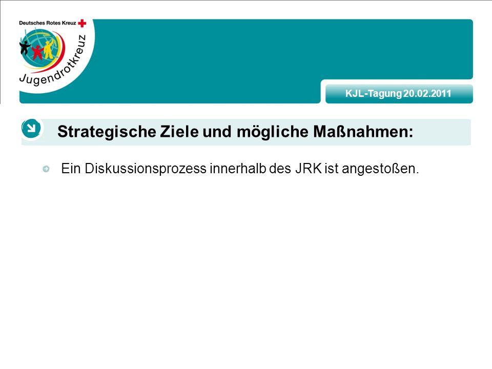 KJL-Tagung 20.02.2011 Ein Diskussionsprozess innerhalb des JRK ist angestoßen.