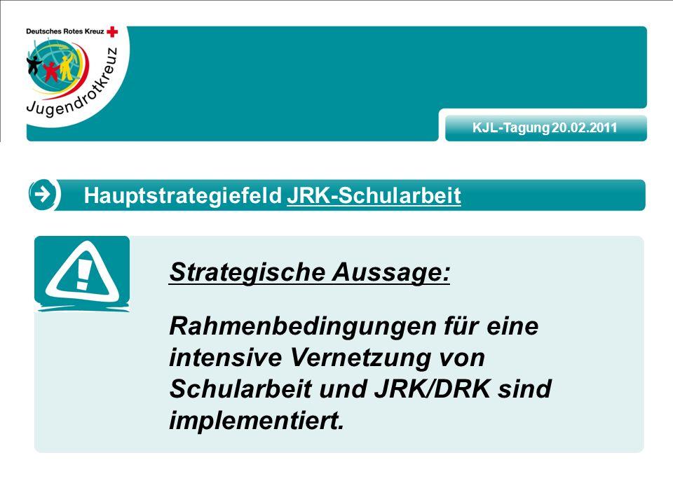 KJL-Tagung 20.02.2011 Strategische Aussage: Rahmenbedingungen für eine intensive Vernetzung von Schularbeit und JRK/DRK sind implementiert.