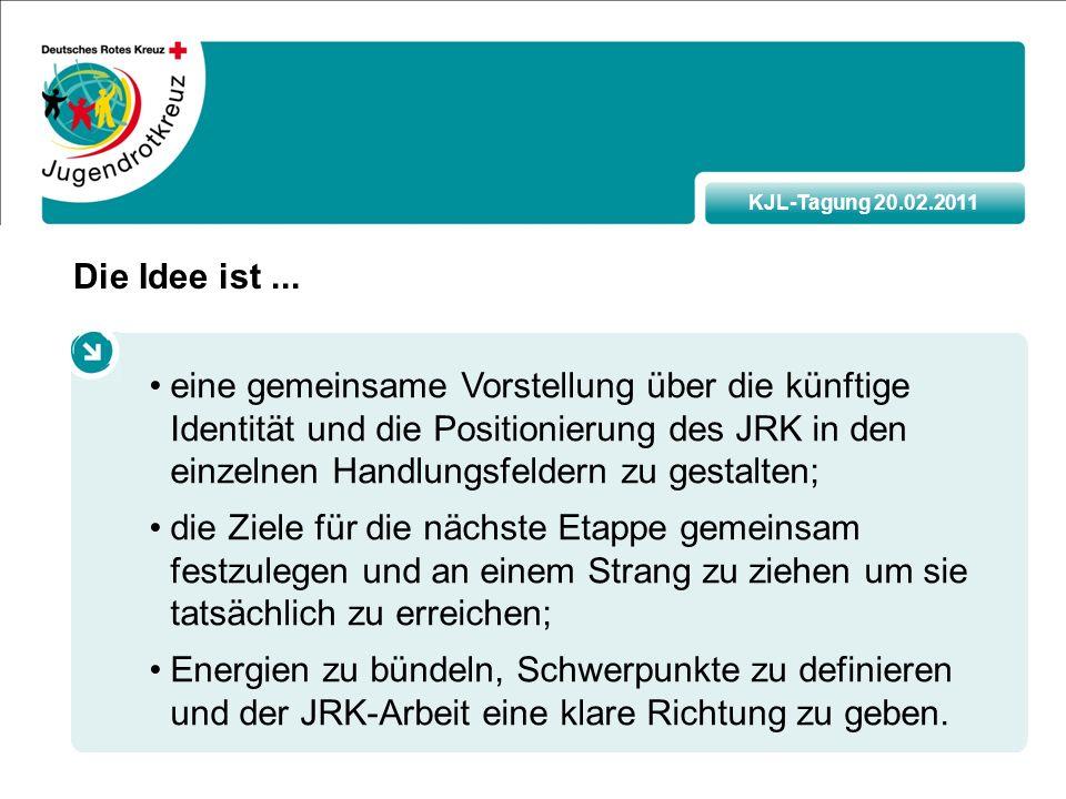 KJL-Tagung 20.02.2011 Die Idee ist...