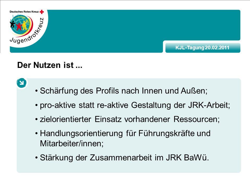 KJL-Tagung 20.02.2011 Der Nutzen ist...