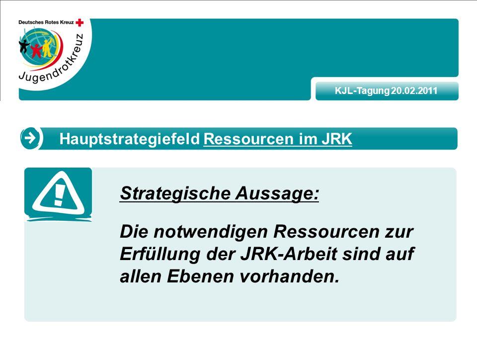 KJL-Tagung 20.02.2011 Strategische Aussage: Die notwendigen Ressourcen zur Erfüllung der JRK-Arbeit sind auf allen Ebenen vorhanden.
