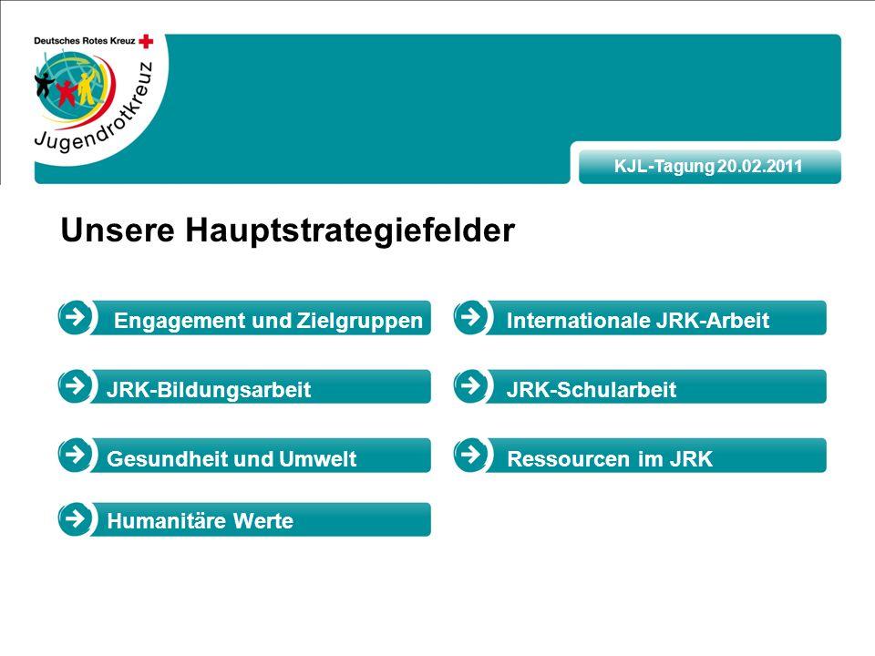 KJL-Tagung 20.02.2011 Unsere Hauptstrategiefelder Humanitäre Werte Engagement und Zielgruppen JRK-Bildungsarbeit Internationale JRK-Arbeit JRK-Schularbeit Ressourcen im JRKGesundheit und Umwelt
