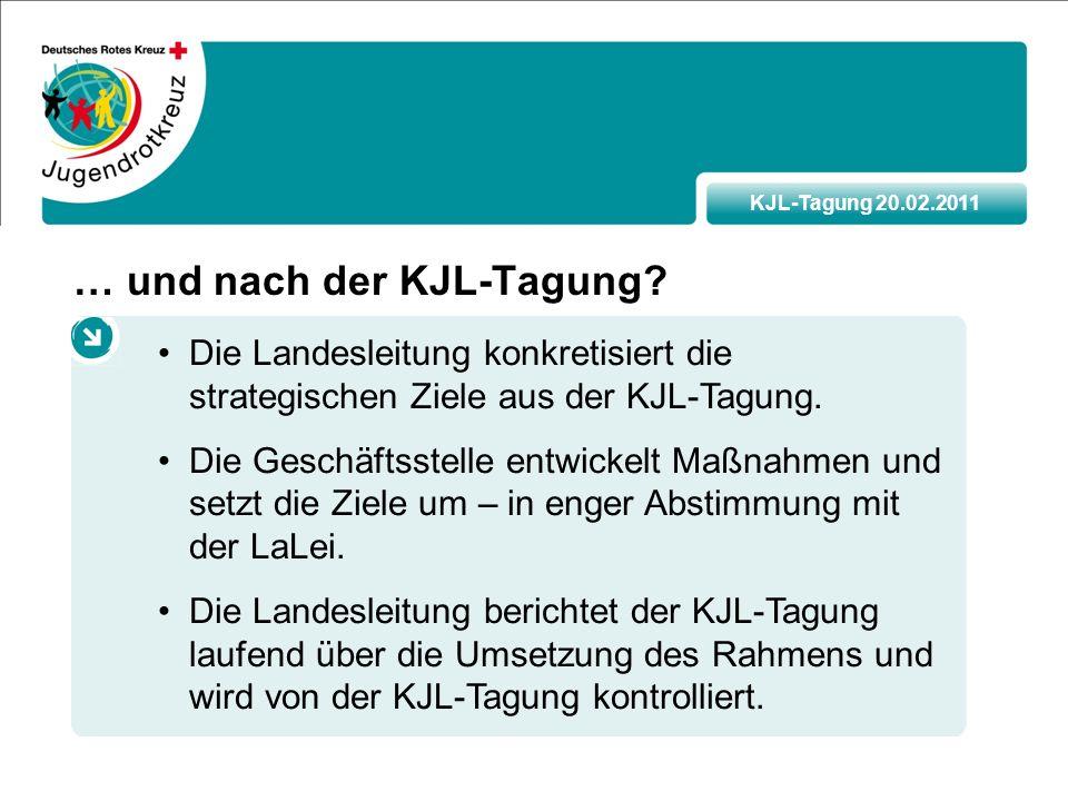 KJL-Tagung 20.02.2011 … und nach der KJL-Tagung.