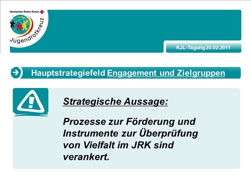 KJL-Tagung 20.02.2011 Strategische Aussage: Prozesse zur Förderung und Instrumente zur Überprüfung von Vielfalt im JRK sind verankert.
