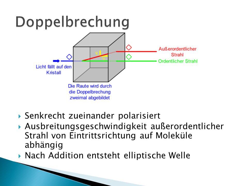 Senkrecht zueinander polarisiert Ausbreitungsgeschwindigkeit außerordentlicher Strahl von Eintrittsrichtung auf Moleküle abhängig Nach Addition entste