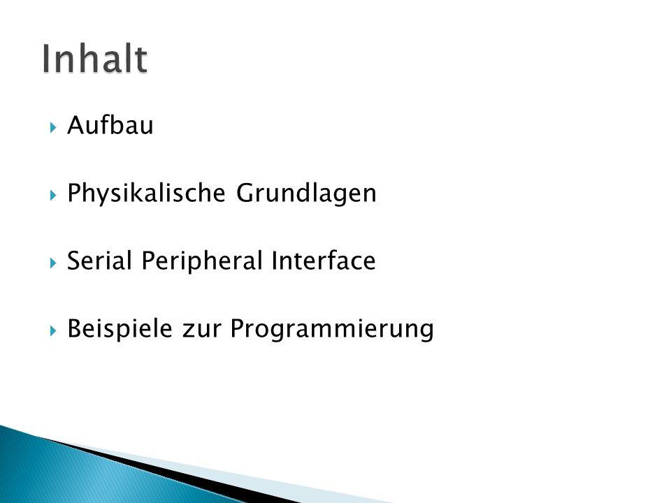 Aufbau Physikalische Grundlagen Serial Peripheral Interface Beispiele zur Programmierung