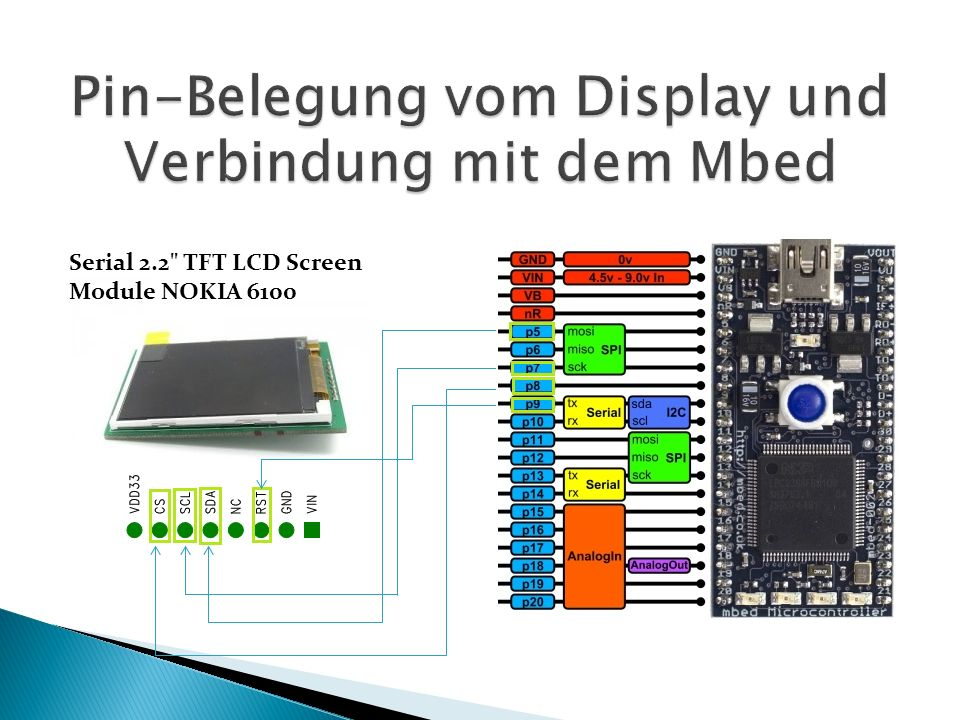 Serial 2.2 TFT LCD Screen Module NOKIA 6100