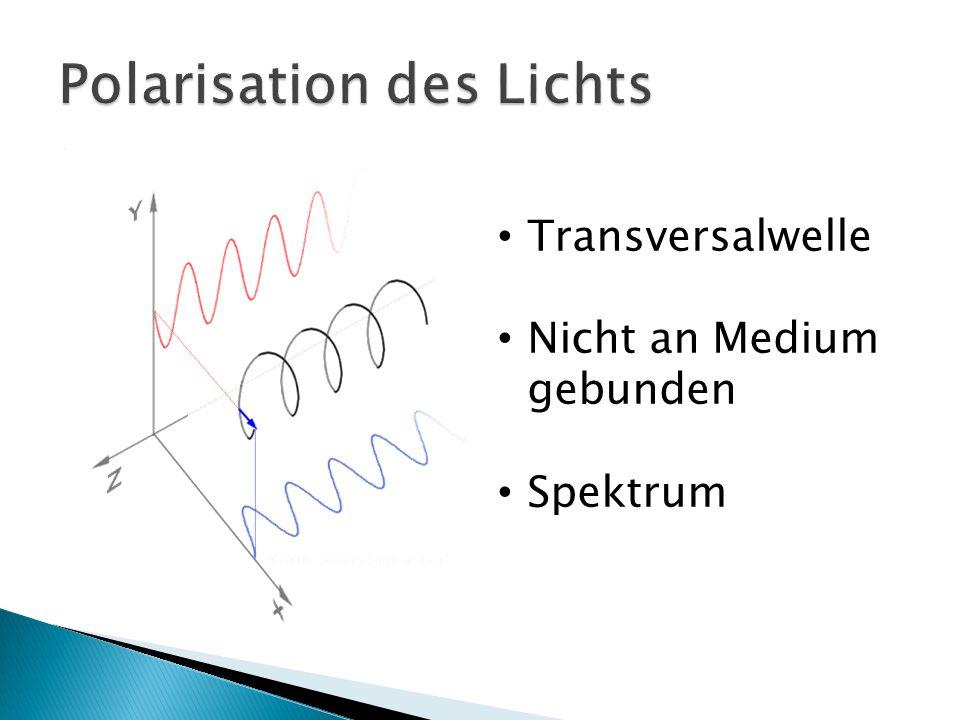 Transversalwelle Nicht an Medium gebunden Spektrum