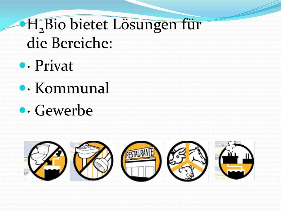 H 2 Bio bietet Lösungen für die Bereiche: · Privat · Kommunal · Gewerbe