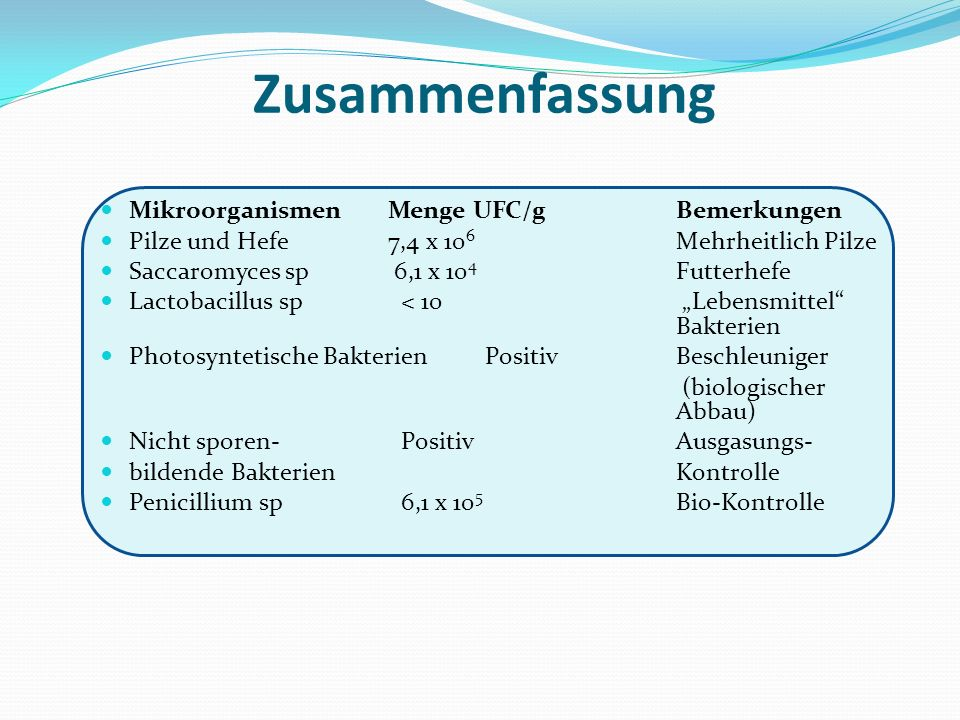 Zusammenfassung Mikroorganismen Menge UFC/g Bemerkungen Pilze und Hefe 7,4 x 10 6 Mehrheitlich Pilze Saccaromyces sp 6,1 x 10 4 Futterhefe Lactobacill