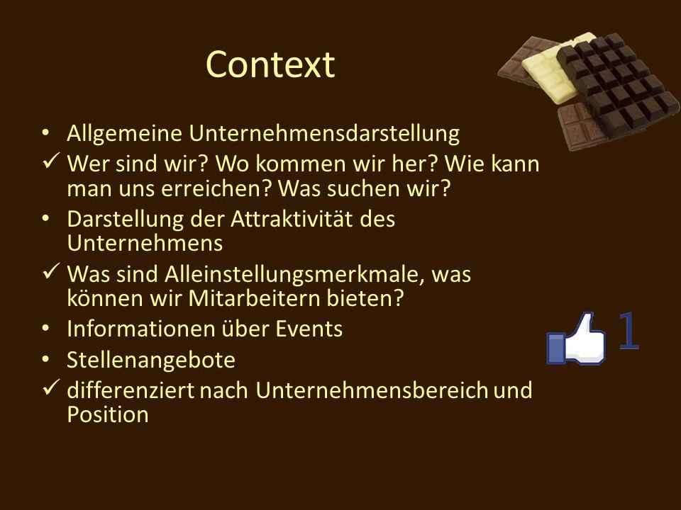 Context Allgemeine Unternehmensdarstellung Wer sind wir? Wo kommen wir her? Wie kann man uns erreichen? Was suchen wir? Darstellung der Attraktivität