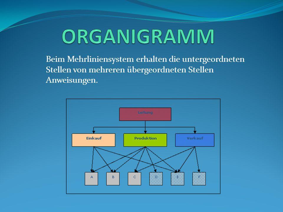 Beim Mehrliniensystem erhalten die untergeordneten Stellen von mehreren übergeordneten Stellen Anweisungen.