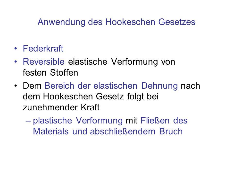 Anwendung des Hookeschen Gesetzes Federkraft Reversible elastische Verformung von festen Stoffen Dem Bereich der elastischen Dehnung nach dem Hookesch